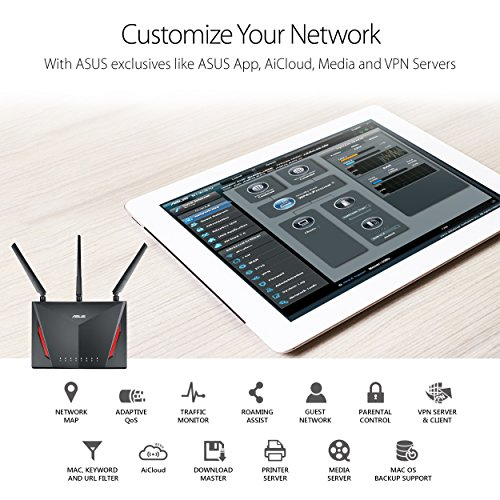 『ASUS AC2900 WiFi Dual-band Gigabit Wireless Router with 1.8GHz Dual-core Processor and AiProtection Network Security Powered by Trend Micro, AiMesh Whole Home WiFi System Compatible (RT-AC86U) 141[並行輸入]』の4枚目の画像