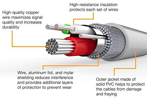 Amazonベーシック ハイクオリティー ライトニングUSB充電ケーブル 小型ヘッド設計 Apple認証 ホワイト 約90cm 2本セット