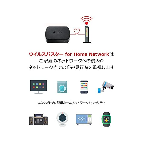 ウイルスバスター for HomeNetwor...の紹介画像2