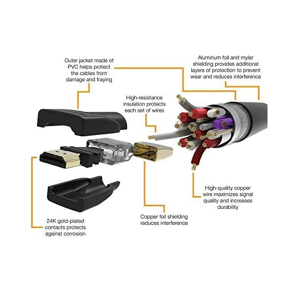 Amazonベーシック ハイスピード HDMI...の紹介画像7
