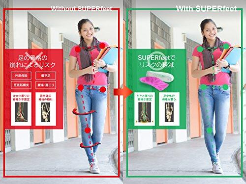 SUPERfeet(スーパーフィート) インソール デイリーユース ME 女性用 フラット 11150214 ピンク B(21.0-23.0cm)