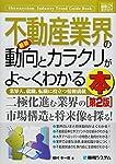 図解入門業界研究最新不動産業界の動向とカラクリがよ~くわかる本[第2版] (How‐nual Industry Trend Guide Book)
