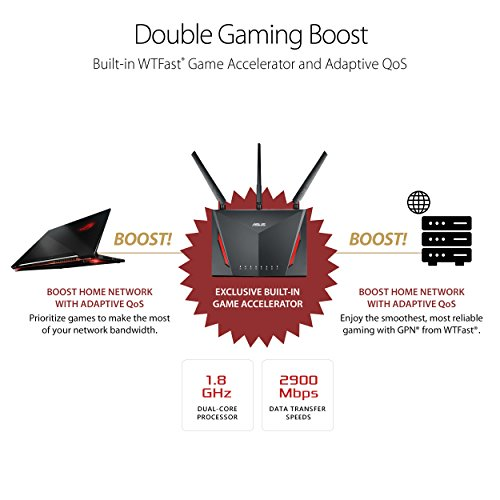 『ASUS AC2900 WiFi Dual-band Gigabit Wireless Router with 1.8GHz Dual-core Processor and AiProtection Network Security Powered by Trend Micro, AiMesh Whole Home WiFi System Compatible (RT-AC86U) 141[並行輸入]』の2枚目の画像