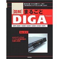 図解 まるごと「DIGA」