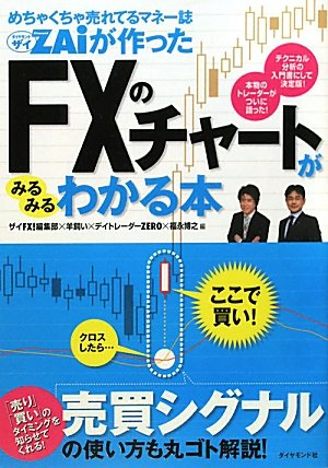 めちゃくちゃ売れてるマネー誌ZAiが作った FXのチャートがみるみるわかる本―「売り」「買い」のタイミングを知らせてくれる!売買シグナルの使い方も丸ゴト解説!の詳細を見る