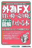 外為FXの買い時・売り時がわかる本 (Shuwasystem Business Guide Book)