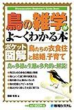 ポケット図解 鳥の雑学がよ~くわかる本 (Shuwasystem Beginner's Guide Book)