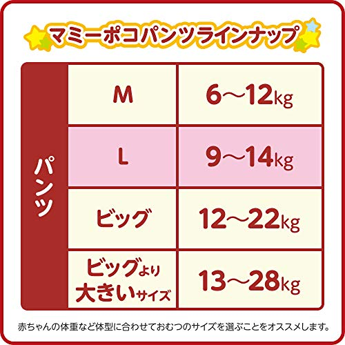 『マミーポコ パンツ L (9~14kg) 88枚 (44枚×2) 【ケース品】』の4枚目の画像