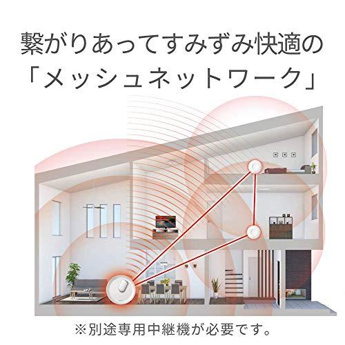 WiFi 無線LAN connectシリーズ 2枚目のサムネイル