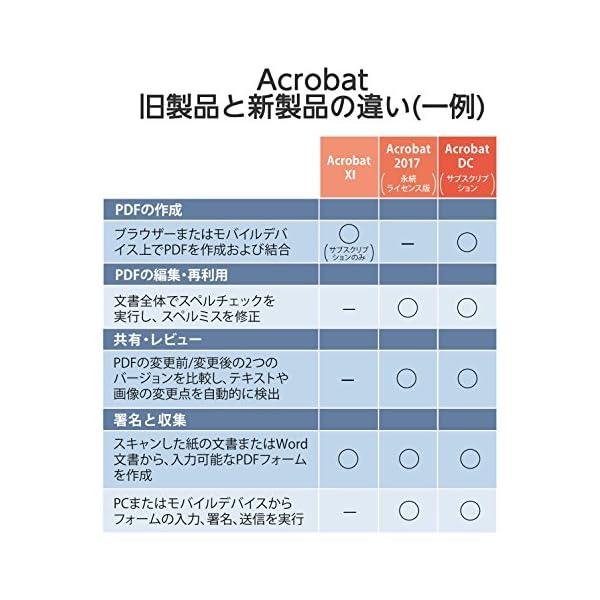 Adobe Acrobat Pro DC 12...の紹介画像6