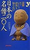 図解 知ってるようで意外と知らない日本の名僧二〇人 (新書y)