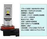 BMW X3 F25(CIC)LED FOG交換とコーディング
