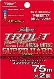東レ(TORAY) ライン ソラローム トラウトリアルファイターエリアスペックスーパーハード 75m 2個入り 2lb/0.3号 ナチュラル