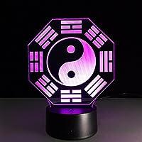 ZWL ナイトライト、ゴシップ太極拳フィギュア3Dライト、タッチLEDナイトビジョンライト ファッション.z ( 色 : パープル ぱ゜ぷる )