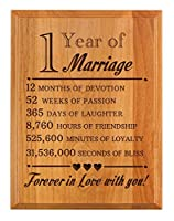 刻印入り飾り板 結婚1周年ギフト Forever in Love with You オーク材 7x9 メーカー型番