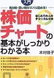 入門 株価チャートの基本がしっかりわかる本―...