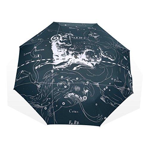HMWR(ヒマワリ) おしゃれ 神話 十二星座 星座柄 宇宙柄 星空 羊座 おひつじ座 アリエス アニマル柄 雑貨 レディース メンズ 子供用 三つ折り傘 折りたたみ傘 耐強風 軽量 大きい 手動開閉 雨傘 日傘 晴雨兼用 収納ケース付 携帯用 かさ