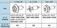 タカショー IAA-01RO ビオガーデン 800 交換用ローター
