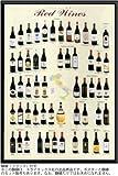 イタリアの赤ワイン [ポスター] 画像
