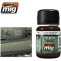 AmmoのMig Jimenez Streaking Grime for Panzerグレー35 ml # 1202