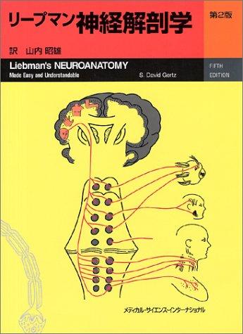 リープマン神経解剖学