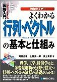 図解入門よくわかる行列・ベクトルの基本と仕組み (How‐nual Visual Guide Book)