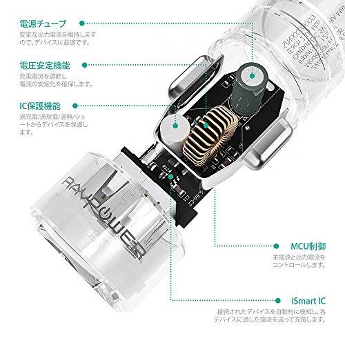 RAVPower カーチャージャー USB 車載充電器 [2ポート/24W/12V・24V車/急速充電] iPhone/iPad/Android/IQOS 等対応 RP-VC006 ブラック