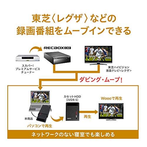 『I-O DATA USB 3.0対応iVDR-Sアダプター RHDM-UT/TEV5』の3枚目の画像