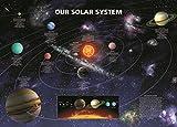 宇宙 太陽系 地球 月  SOLAR SYSTEM ポスター