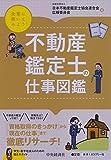 不動産鑑定士の仕事図鑑 (【先輩に聞いてみよう!】)