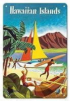 22cm x 30cmヴィンテージハワイアンティンサイン - アメリカ ハワイ諸島 - ビンテージなハワイの旅行パンフレット c.1956
