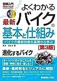 図解入門 よくわかる最新バイクの基本と仕組み[第3版] (How-nual図解入門Visual Guide Book)