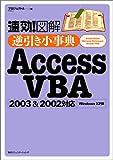 速効!図解 逆引き小事典Access VBA 2003&2002対応 Windows XP版