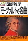 図解雑学 モーツァルトの名曲 海老澤敏/編著 CD付