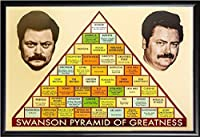 Ron Swanson Pyramid of Greatness Poster Framed (Black) [並行輸入品]