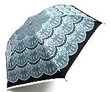 50cmミニ UVチェッカー付 UVカット率99%以上 (黒)