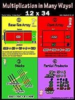 さまざまな方法で乗算ポスター–Whole Numbers