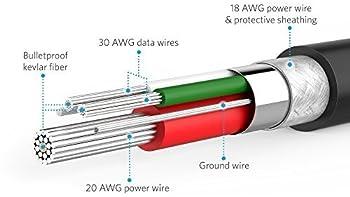 【6本セット】Anker PowerLine Micro USBケーブル 【高耐久ケブラー繊維】 急速充電 高速データ転送対応 Galaxy / Xperia / Nexus / Android各種スマートフォン&タブレット / 電子書籍 / カメラ/ 携帯ゲーム機他対応 (0.3m×2、0.9m×3、1.8m×1)