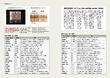 粘土と釉薬の焼成見本帖 1260: 市販材料の組み合わせで色選び 画像