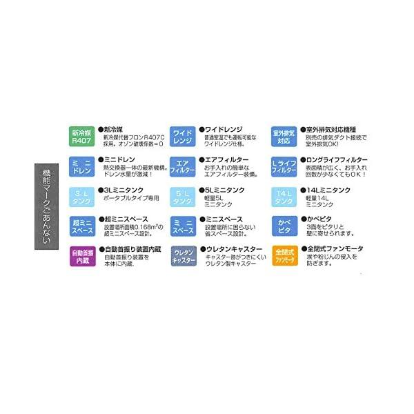 スイデン(Suiden) ワイドレンジタイプ ...の紹介画像4