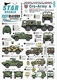 スターデカール 1/35 現用 バルカン半島 クロアチア陸軍 4 祖国戦争での装輪装甲車と軍用車 1991-95年 プラモデル用デカール SD35-C1239