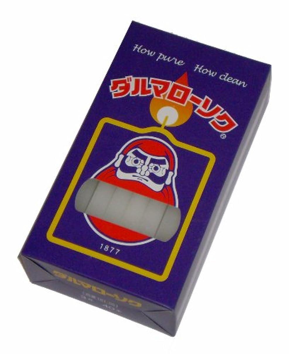 乳故意の驚き東海製蝋のろうそく ダルマ 3号40本入450g