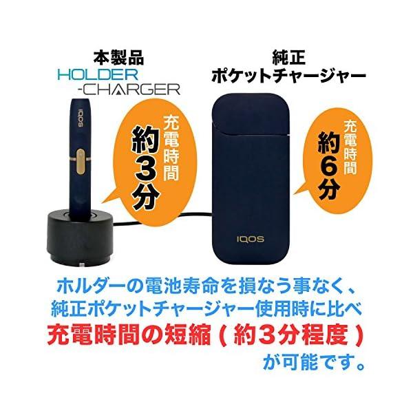 iQOSホルダー用充電器『HOLDER-CHA...の紹介画像6