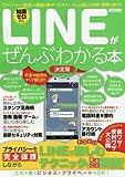 パソコン版LINEにログイン時の通知がうざい!OFFにする方法