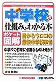 ポケット図解 最新中学校の仕組みがわかる本 (Shuwasystem Beginner's Guide Book)