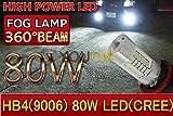 トヨタ ハイエース H19.8~H24.4 TRH200系 [YOUCM] HB4(9006) LEDフォグランプ 6000K 80W 車検対応 2個セット