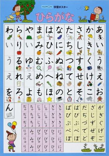 ひらがな くもんの学習ポスター ([教育用品])