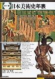 カラー版 日本美術史年表