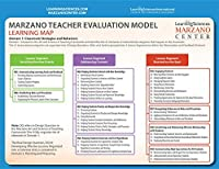 Learning Map/Desired Results Quick Reference Guide