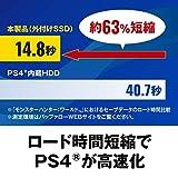 BUFFALO ポータブルSSD 日本製 PS4(メーカー動作確認済) USB3.1(Gen1) 対応 1TB SSD-PG1.0U3-B/NL 耐衝撃・コネクター保護機構 画像